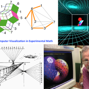 Computer visualization in experimental mathematics